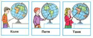 Стр 29 номер 6 учебник Окружающий мир 1 класс 2 часть