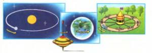 Стр 49 номер 5 учебник Окружающий мир 1 класс 1 часть