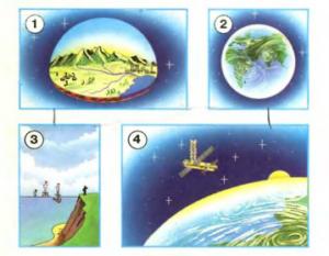 Стр 48 номер 2 учебник Окружающий мир 1 класс 1 часть