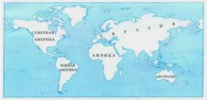Стр 137 номер 8 учебник Окружающий мир 2 класс 2 часть