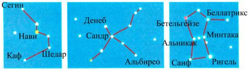 Стр 32 номер 4 рабочая тетрадь Окружающий мир 2 класс 1 часть