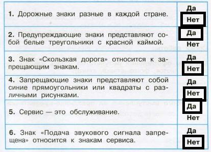 Стр 9 номер 3 рабочая тетрадь Окружающий мир 3 класс 2 часть