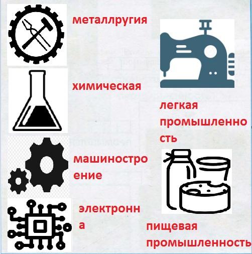 Стр 40 номер 3 рабочая тетрадь Окружающий мир 3 класс 2 часть