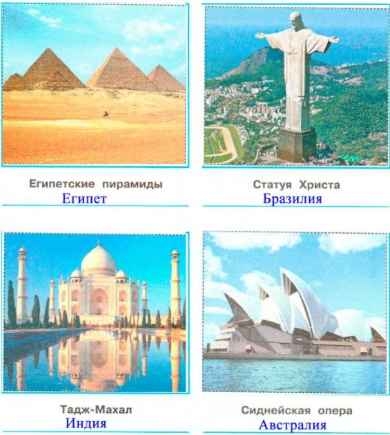 Стр 91 номер 1 рабочая тетрадь Окружающий мир 3 класс 2 часть