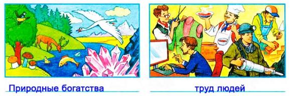 Стр 26 номер 1 рабочая тетрадь Окружающий мир 3 класс 2 часть