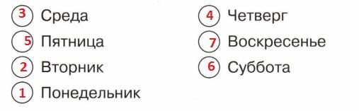 Стр 7 рабочая тетрадь Окружающий мир 1 класс 2 часть Плешаков ответы номер 2
